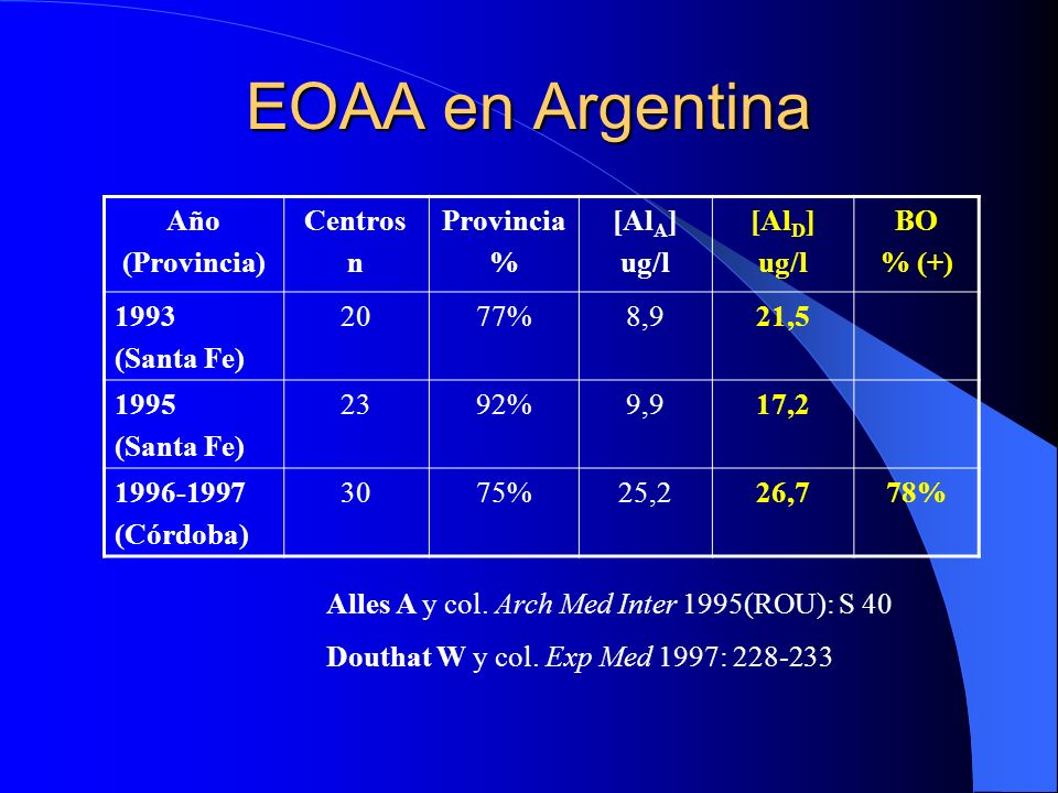 EOAA en Argentina Año (Provincia) Centros n Provincia % [AlA] ug/l